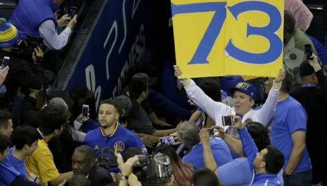 Warriors break NBA record with win 73