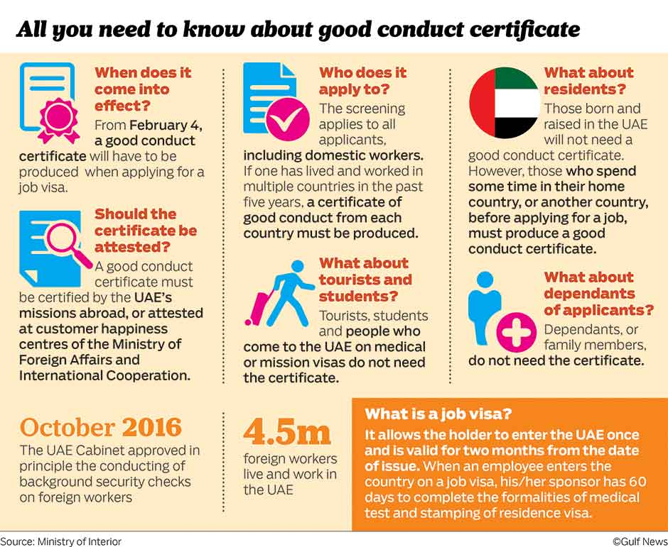 All you need to know about good conduct certificate | GulfNews.com