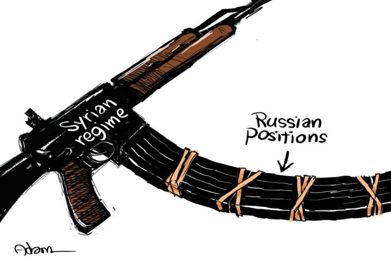 russian-positions