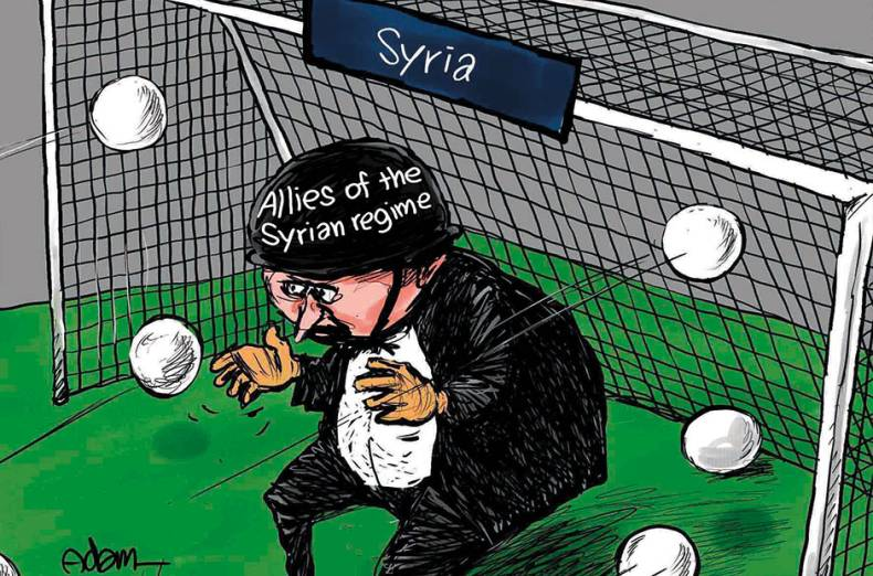 allies-of-the-syrian-regime