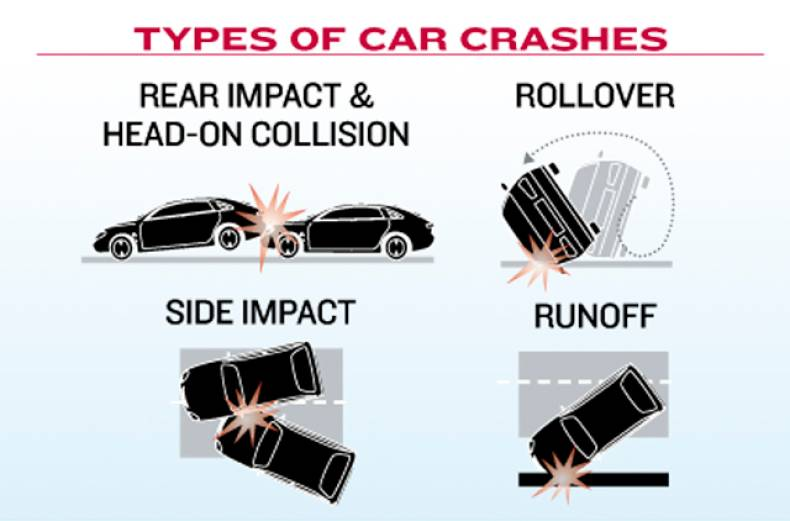 different-types-of-car-crashes-are-explained-through-illustrations