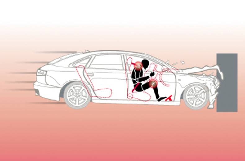 Anatomy of a car crash | GulfNews.com