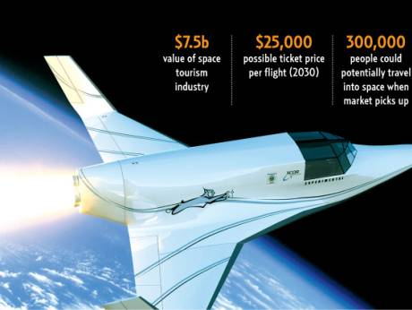 Space tourism is expected to pick up in the next decade